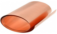 Copper shims